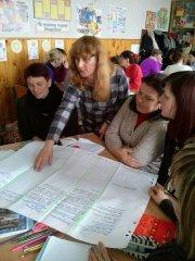 ІІ етап навчання вчителів  початкових класів за програмою НУШ